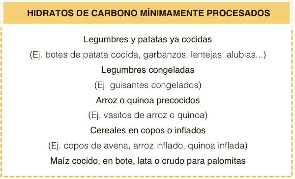 Hidratos de carbono procesados