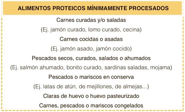 Proteinas procesadas