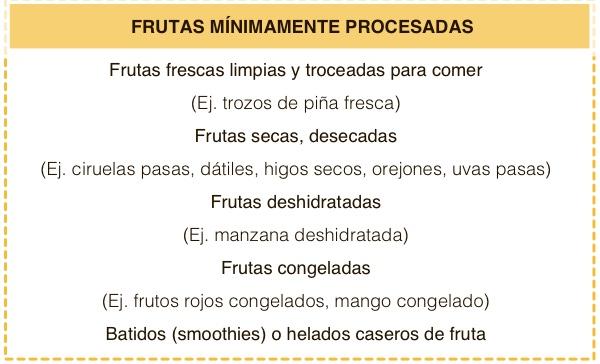 frutas procesadas