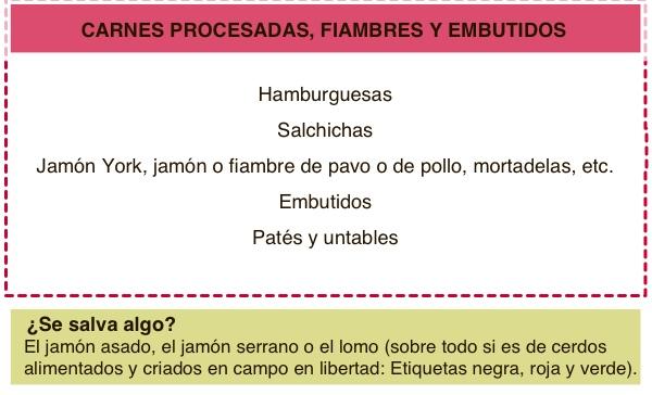 Carnes procesadas, fiambres y embutidos