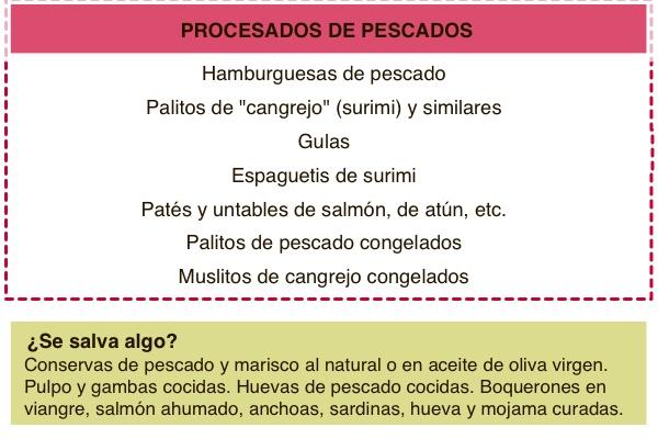 Pescados procesados